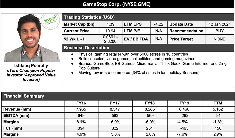 GameStop new board members