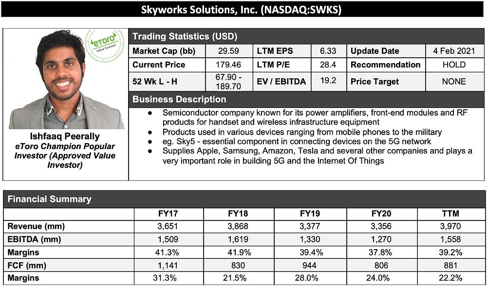 Skyworks Solutions Stock Analysis