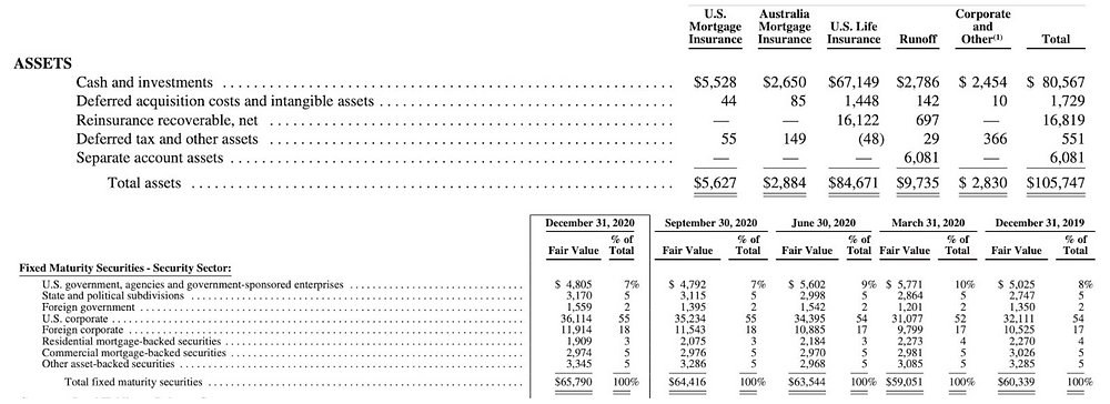 Genworth Financial Stock Analysis