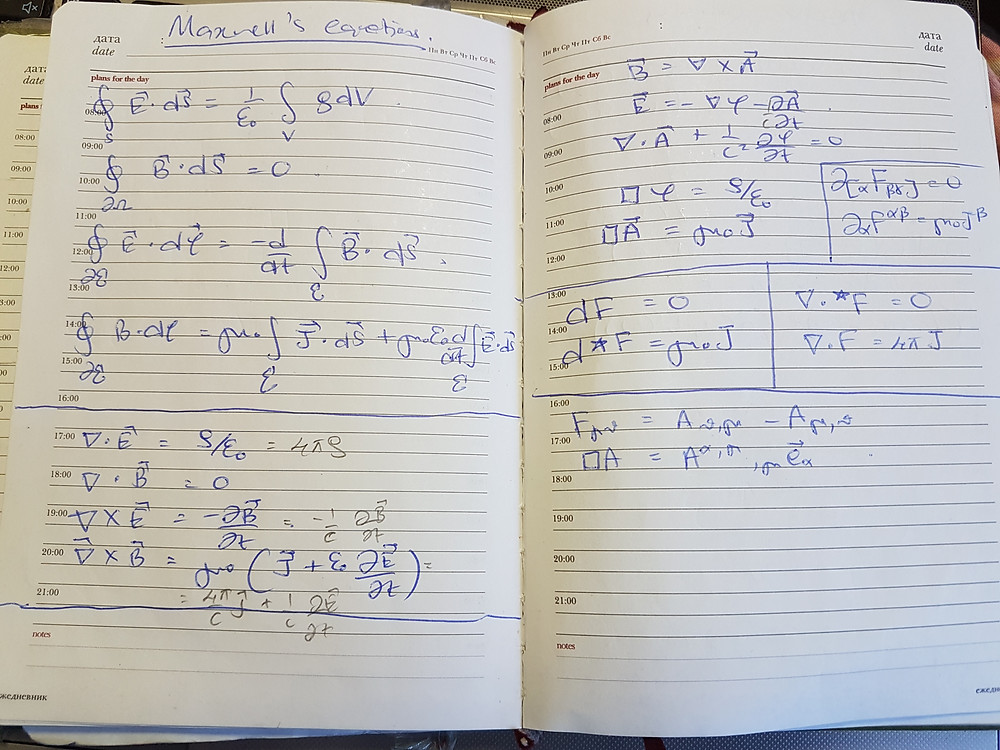 Various of writing Maxwell's equations