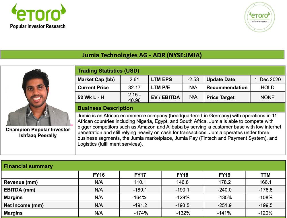 Jumia Stock Analysis