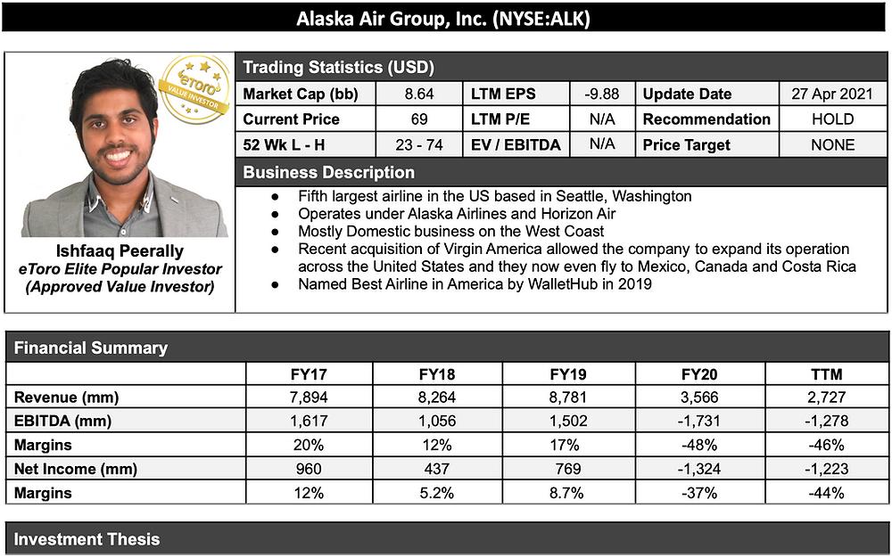 Alaska Airlines Stock Analysis