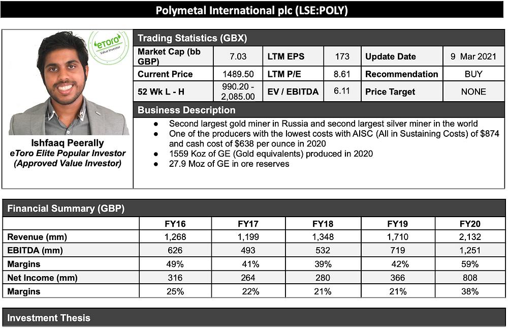 Polymetal Stock Analysis