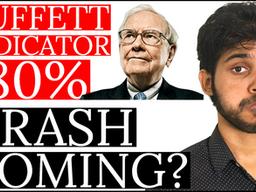 Buffett Indicator at All Time High