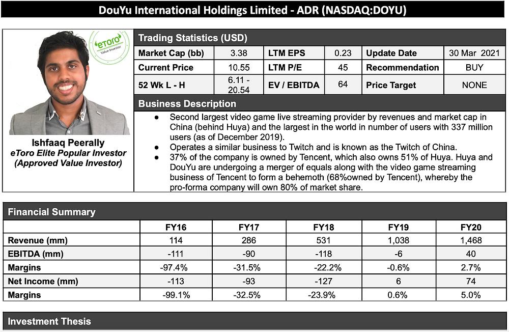 DOYU stock Analysis