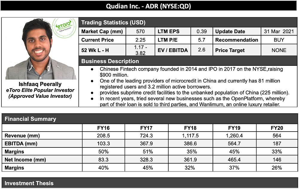 Qudian Stock Analysis