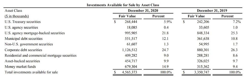 Essent Group Stock Analysis