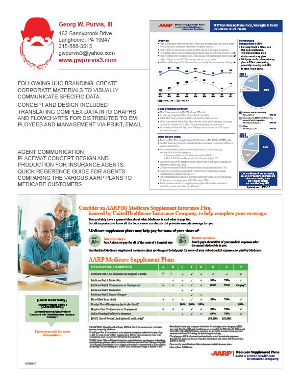 gwpurvis3_portfolio_215-888-3515