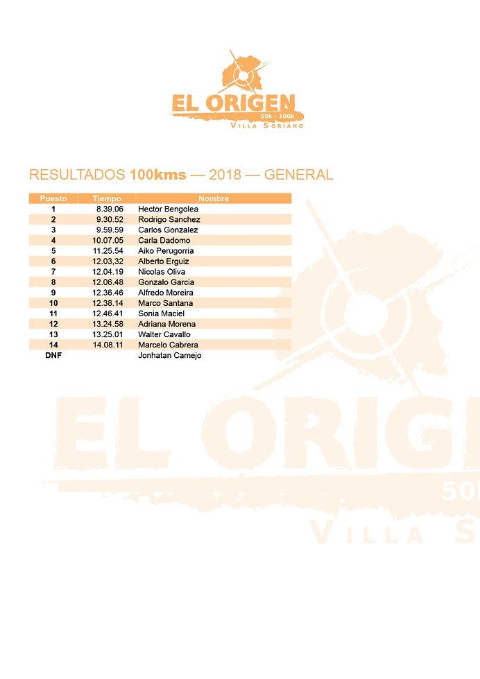 100kms_Resultados_EL ORIGEN 2018.jpeg
