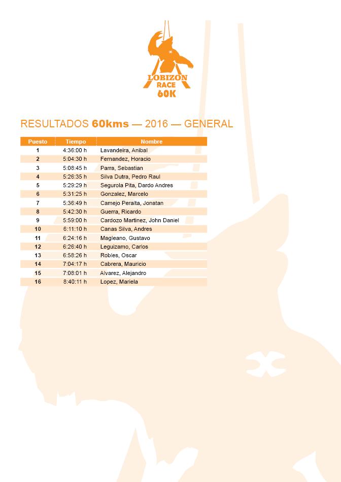 2016_Lobizon Race_Resultados Generales.P