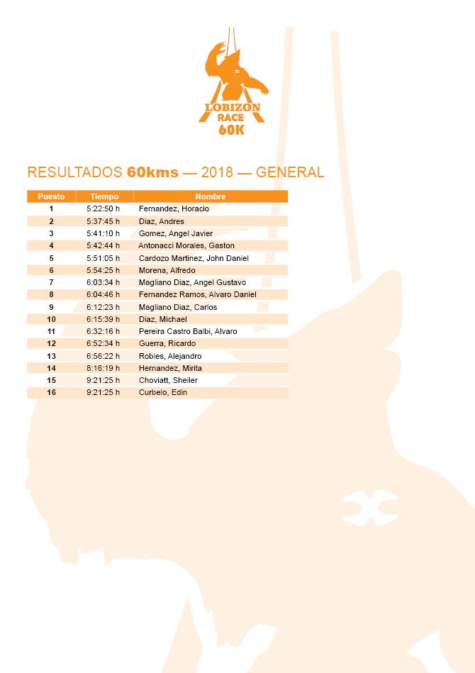 2018_Lobizon Race_Resultados Generales.P
