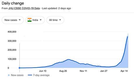 covid_india_-_Google_Search.jpg