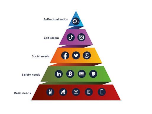 La Pirámide de Maslow Digital