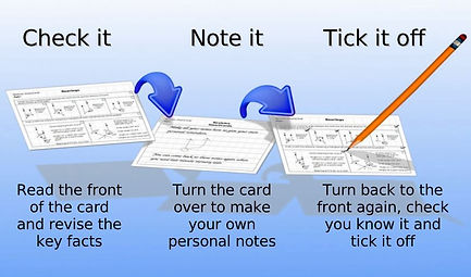 Maths revision cards