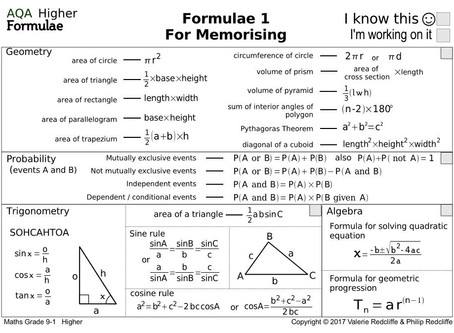 Free download formulae pages for the Maths GCSE 9-1 upcoming exams
