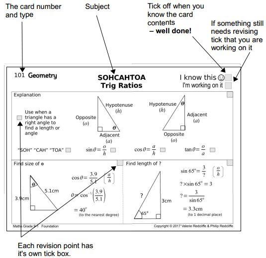 Maths GCSE 9-1 revision card