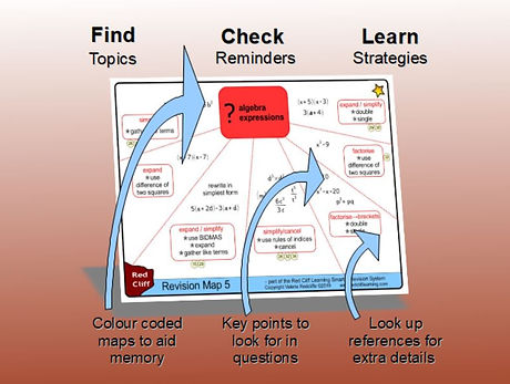 Find-Check-Learn3.JPG