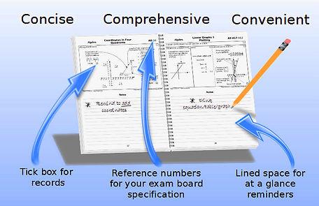 Maths GCSE 9-1 syllabus book