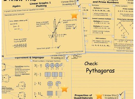 Preparatory Learning for Maths GCSE