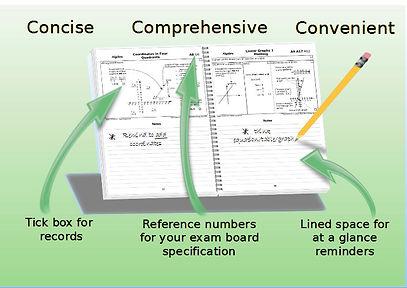 Maths Syllabus GCSE 9-1