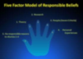 Five factor model of beleifs