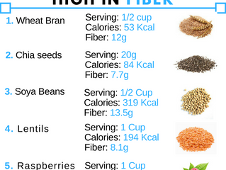 Top 5 Foods high in Fiber