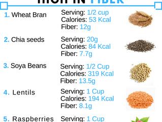 Top 5 Foods high in Fiber