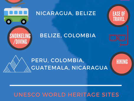 Top 7 Destinations to Re-visit in Latin America