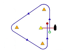 Sailing race diagram.png