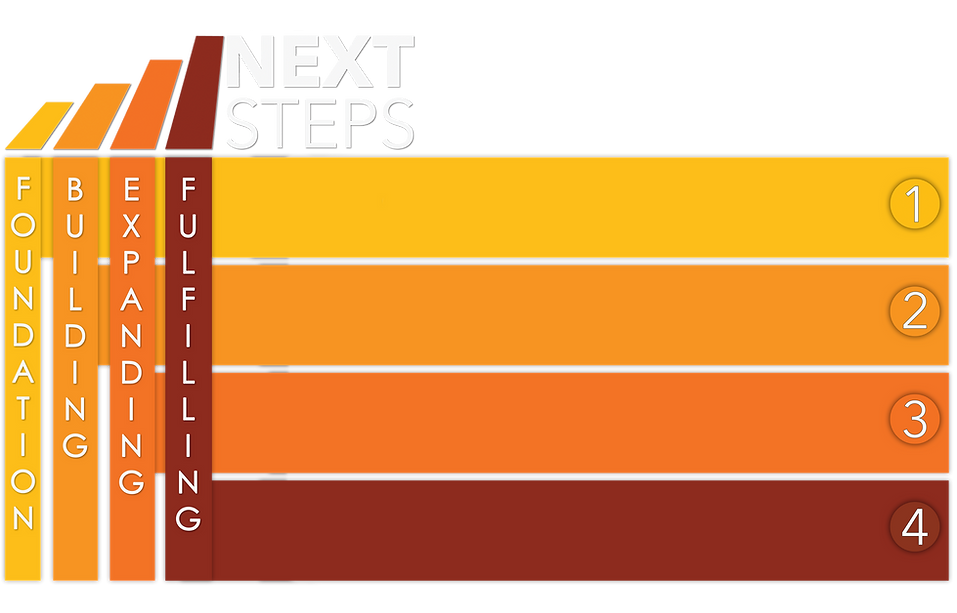 Next Steps Web Banner.png