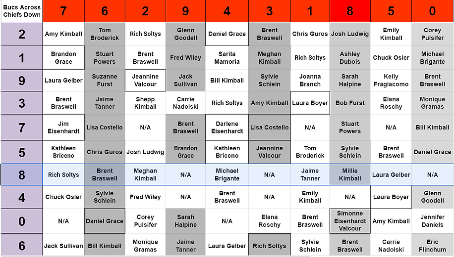 Superbowl 2021 Grid 3-final.png