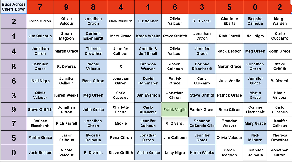 Superbowl 2021 Grid 2 final.png