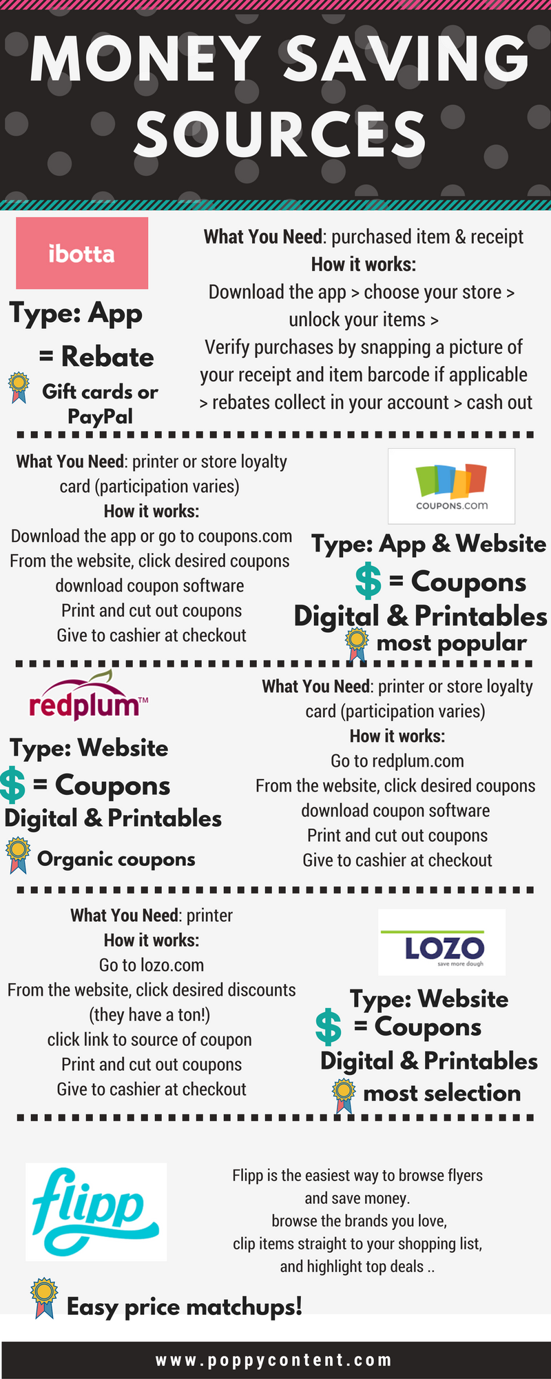 money saving coupon sources infographic
