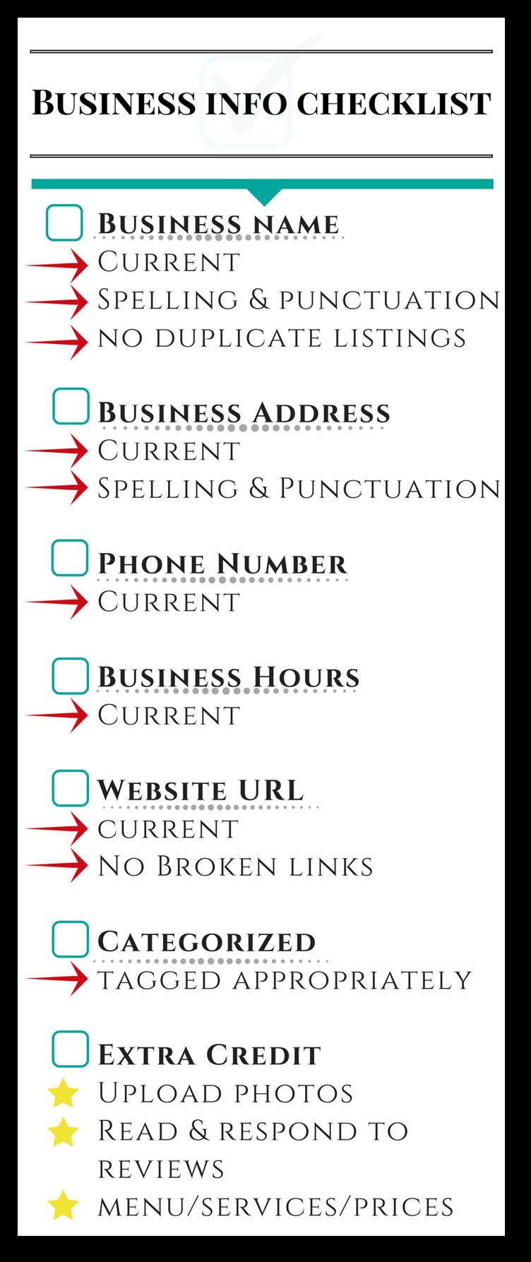 Business info checklist infographic