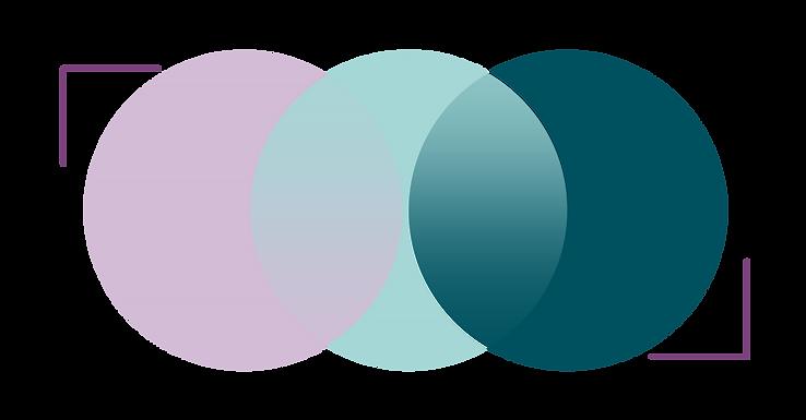 Three linked circles