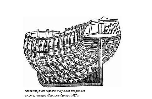 набор парусного корабля1.jpg