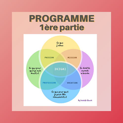 Programme IKIGAI - 1ère partie