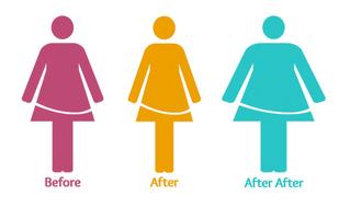 """Η θεραπεία της Παχυσαρκίας έχει πολλές """"θερμίδες"""""""
