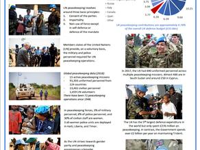POP: UN Peacekeeping Day