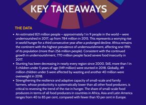 SDG 2: Zero Hunger Event