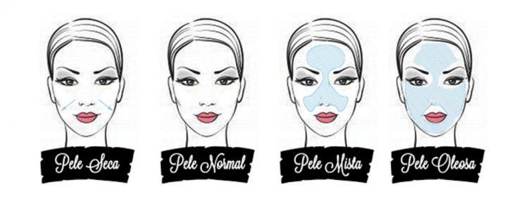 Como identificar o seu tipo de pele?