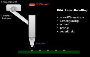 BGA 4.jpg