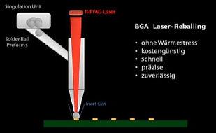 BGA 5.jpg