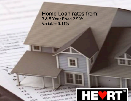 Getting Match Fit for a Home Loan