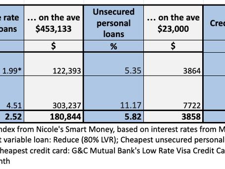Big Bank Loyalty Costs Big Bucks