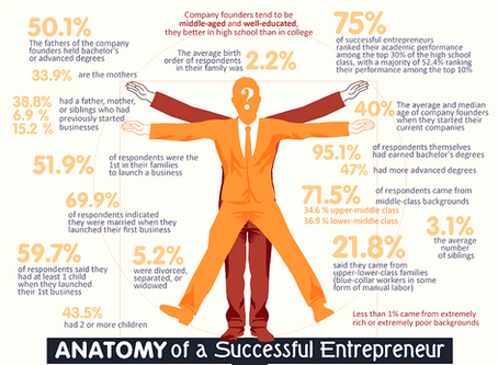 Keys to Become a More Successful Entrepreneur
