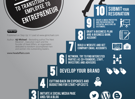 Entrepreneurship - What does it take?