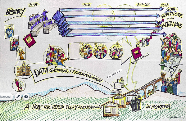 Drawing of a health policy planning procss