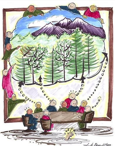 drawing of people sittng at a meeting thinking about the big pcture