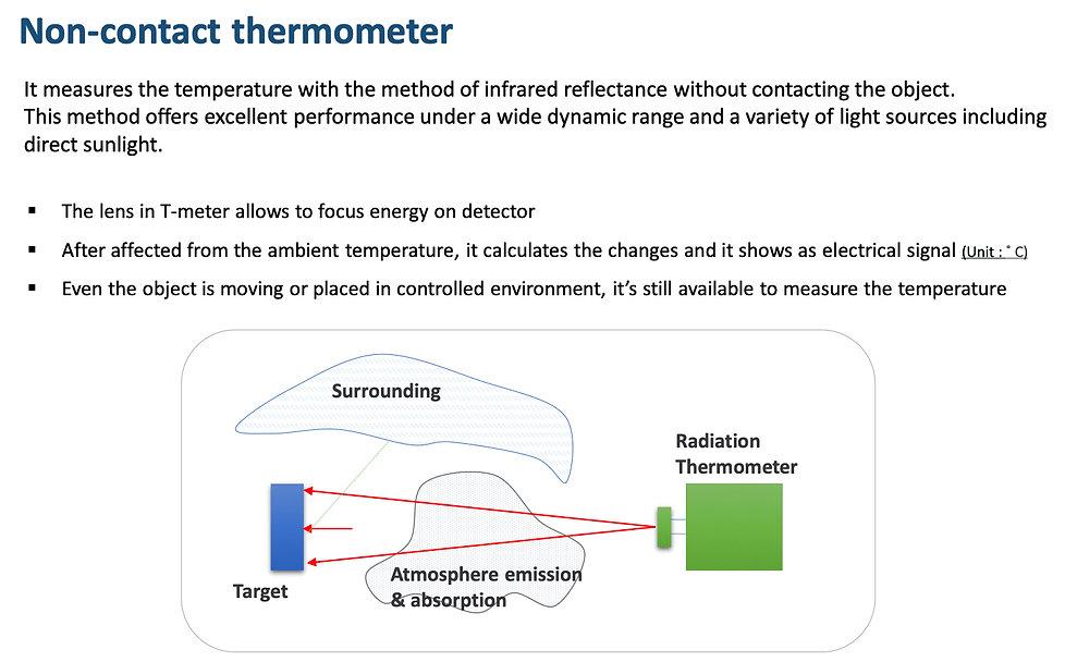Thermometer_0.jpg